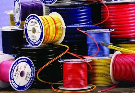 Wires Cables Cable Assemblies